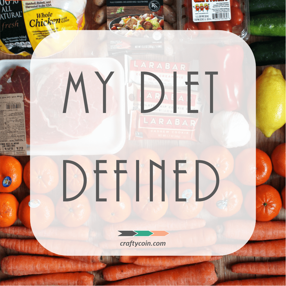 My Diet Defined - Square