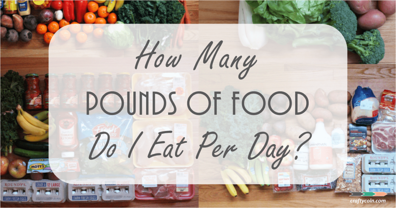 How Many Pounds of Fresh Produce, Meat, and Eggs Do I Eat Per Day?