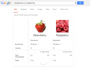 Google Nutrition Facts