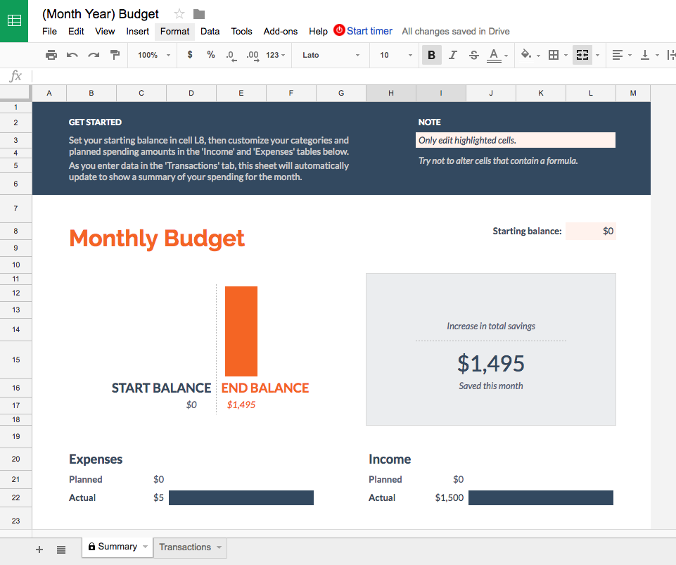 Budgeting 101: How to Create a Budget for Beginners